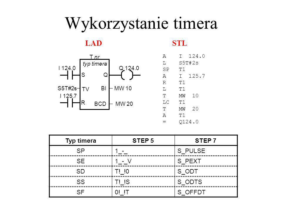 Wykorzystanie timera LAD STL Typ timera STEP 5 STEP 7 SP 1_-_ S_PULSE