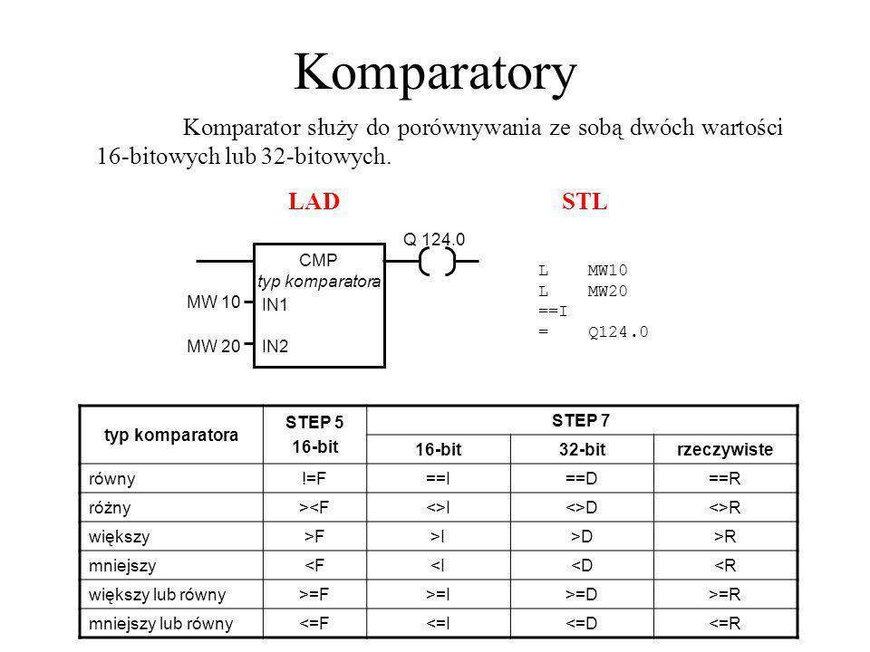 Komparatory Komparator służy do porównywania ze sobą dwóch wartości 16-bitowych lub 32-bitowych. LAD.