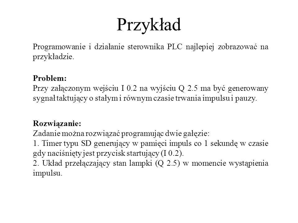 Przykład Programowanie i działanie sterownika PLC najlepiej zobrazować na przykładzie. Problem: