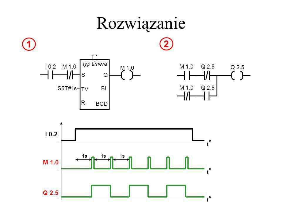 Rozwiązanie 1 2 I 0.2 M 1.0 Q 2.5 T 1 typ timera S TV R Q BI BCD M 1.0