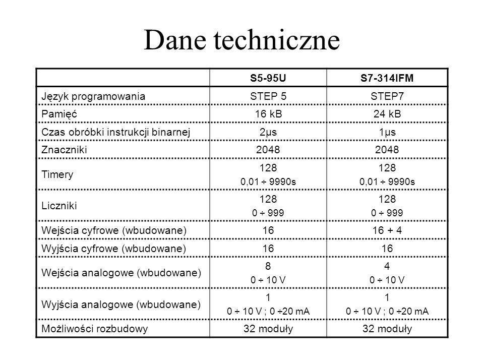 Dane techniczne S5-95U S7-314IFM Język programowania STEP 5 STEP7