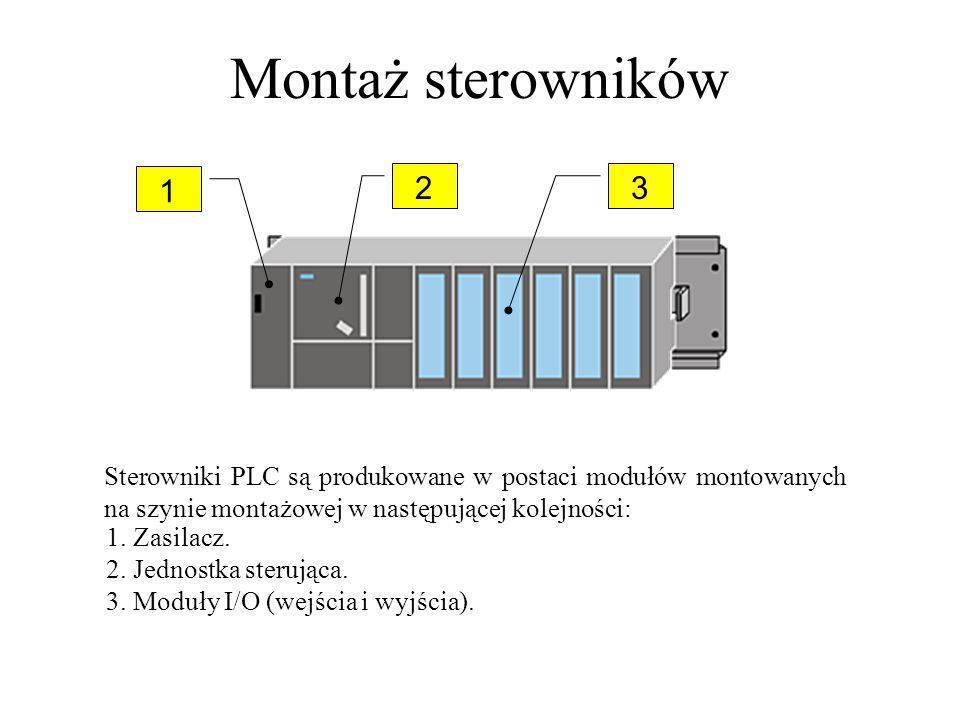 Montaż sterowników 1. 2. 3. Sterowniki PLC są produkowane w postaci modułów montowanych na szynie montażowej w następującej kolejności: