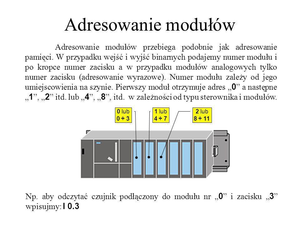 Adresowanie modułów