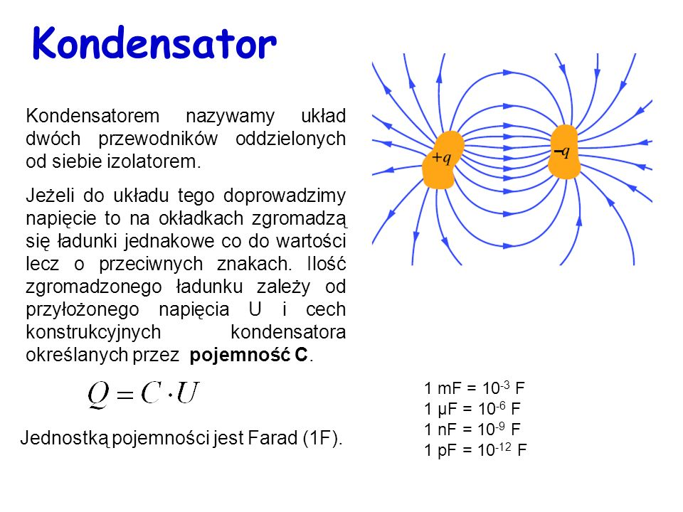 KondensatorKondensatorem nazywamy układ dwóch przewodników oddzielonych od siebie izolatorem.