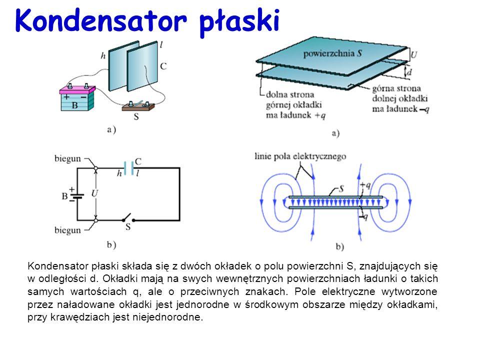 Kondensator płaski