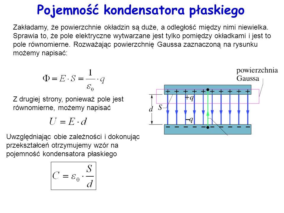 Pojemność kondensatora płaskiego