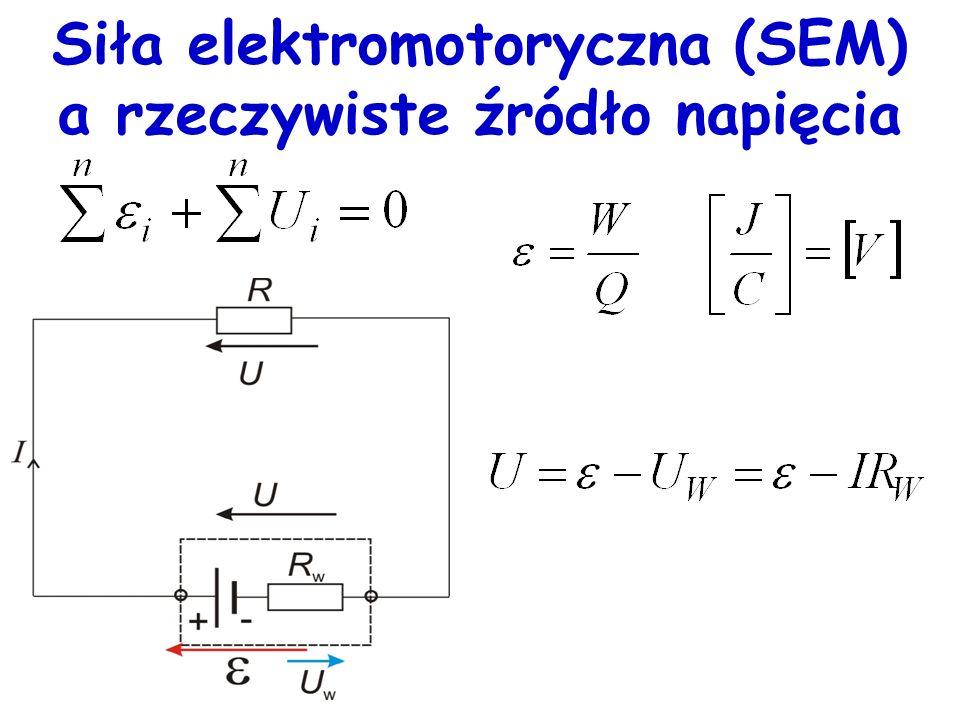 Siła elektromotoryczna (SEM) a rzeczywiste źródło napięcia