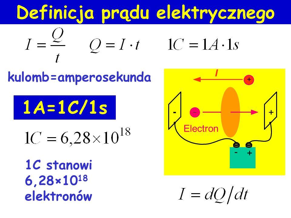 Definicja prądu elektrycznego
