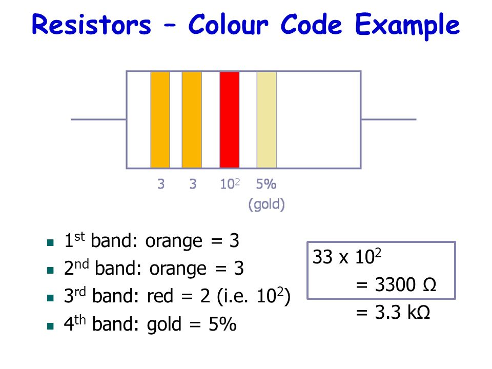 Resistors – Colour Code Example
