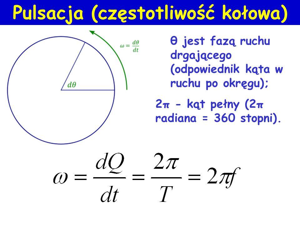 Pulsacja (częstotliwość kołowa)