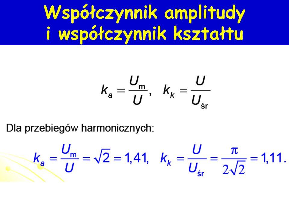 Współczynnik amplitudy i współczynnik kształtu
