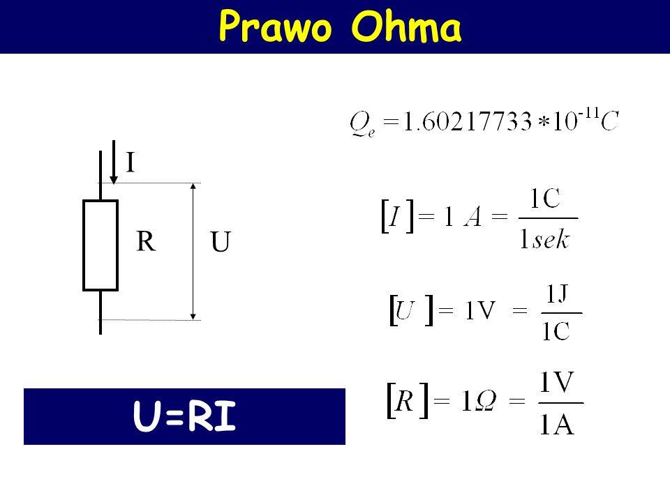 . Prawo Ohma I R U U=RI