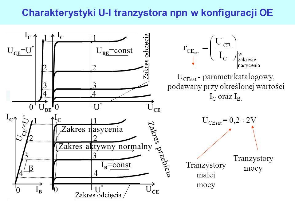 Charakterystyki U-I tranzystora npn w konfiguracji OE