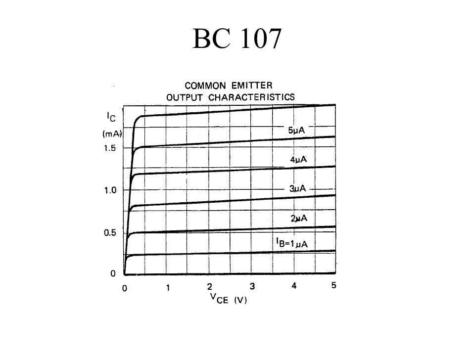 BC 107