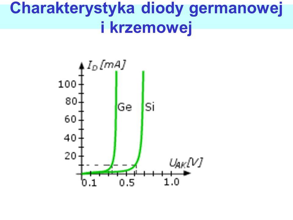 Charakterystyka diody germanowej i krzemowej