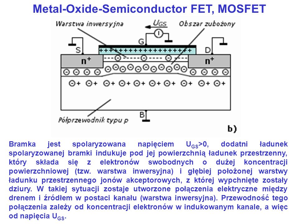 Metal-Oxide-Semiconductor FET, MOSFET