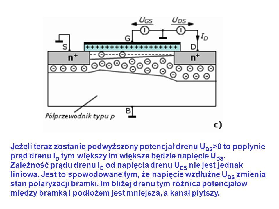 Jeżeli teraz zostanie podwyższony potencjał drenu UDS>0 to popłynie prąd drenu ID tym większy im większe będzie napięcie UDS.