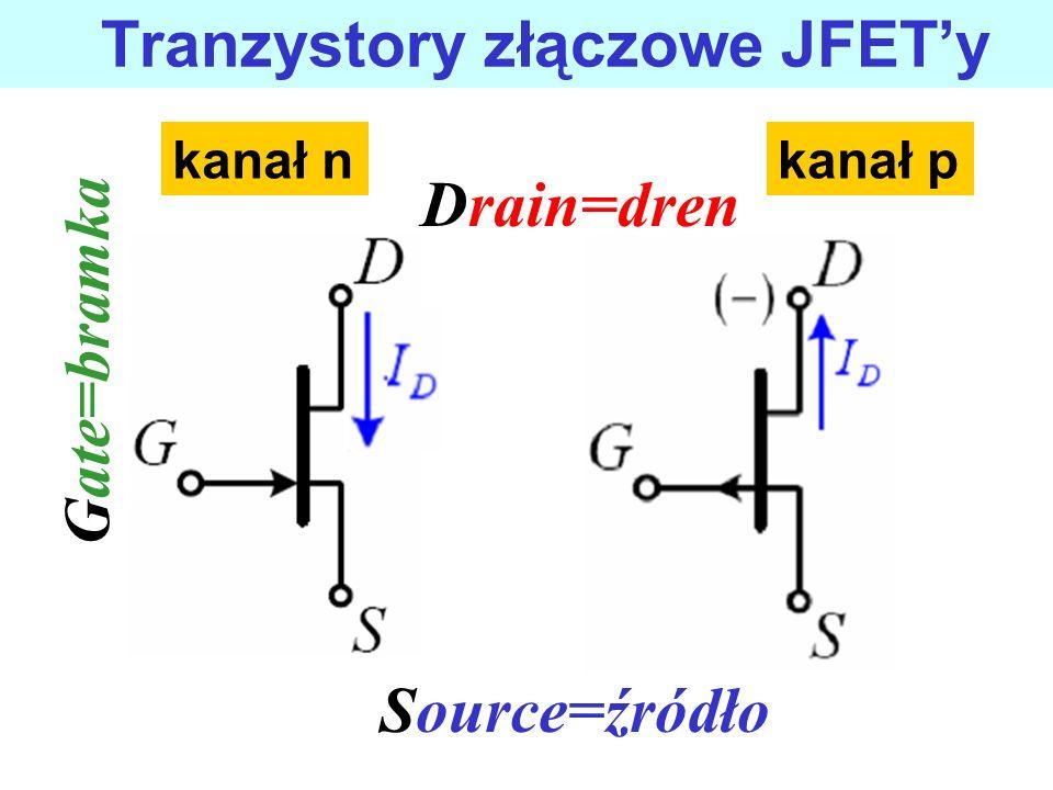Tranzystory złączowe JFET'y