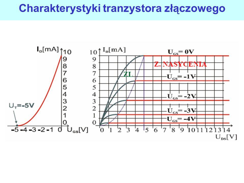 Charakterystyki tranzystora złączowego