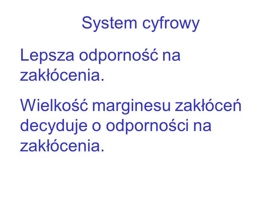 System cyfrowy Lepsza odporność na zakłócenia.