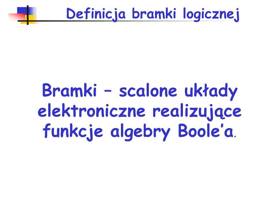 Definicja bramki logicznej