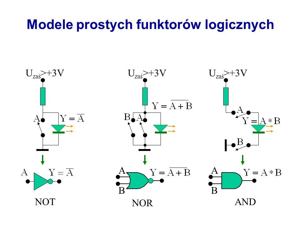 Modele prostych funktorów logicznych