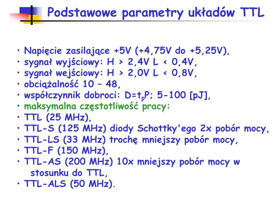 Podstawowe parametry układów TTL
