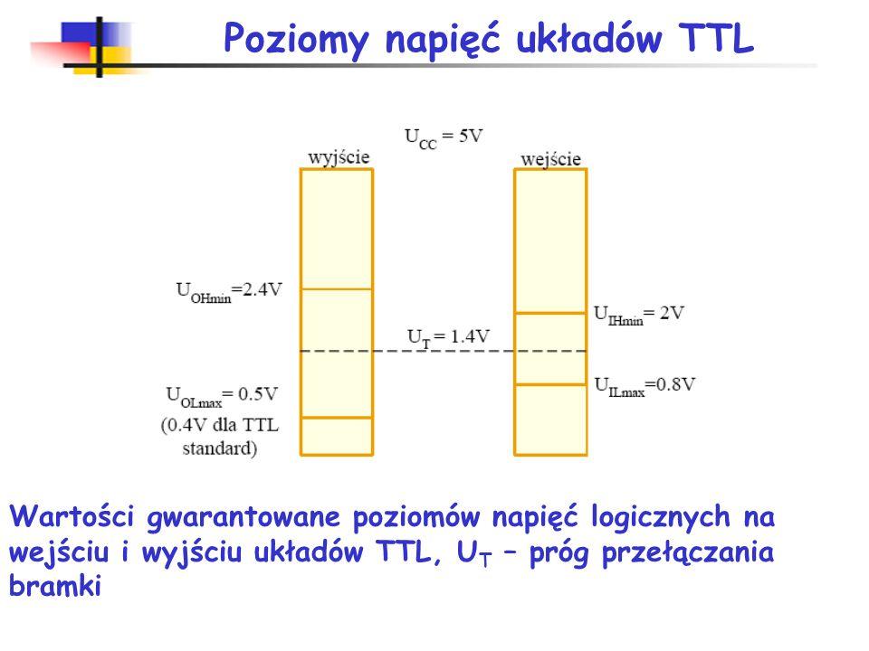 Poziomy napięć układów TTL