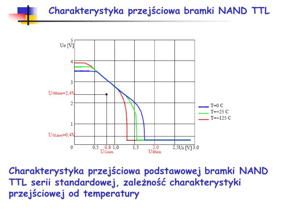 Charakterystyka przejściowa bramki NAND TTL