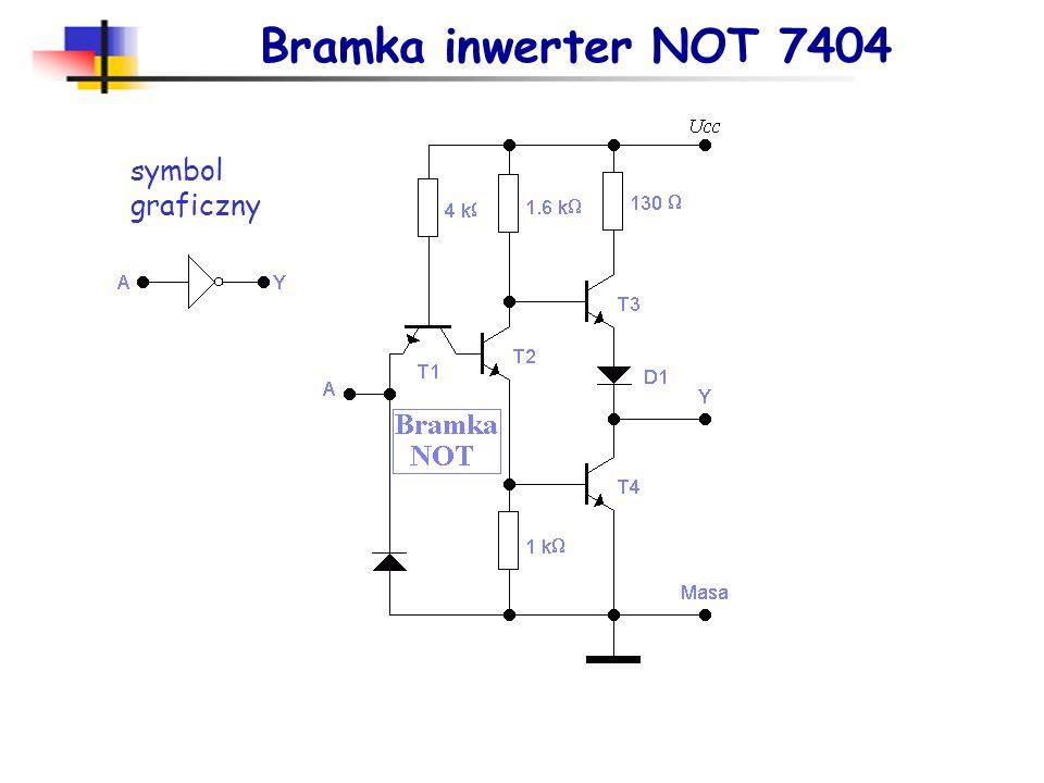Bramka inwerter NOT 7404 symbol graficzny