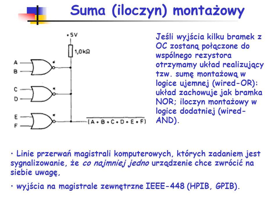 Suma (iloczyn) montażowy