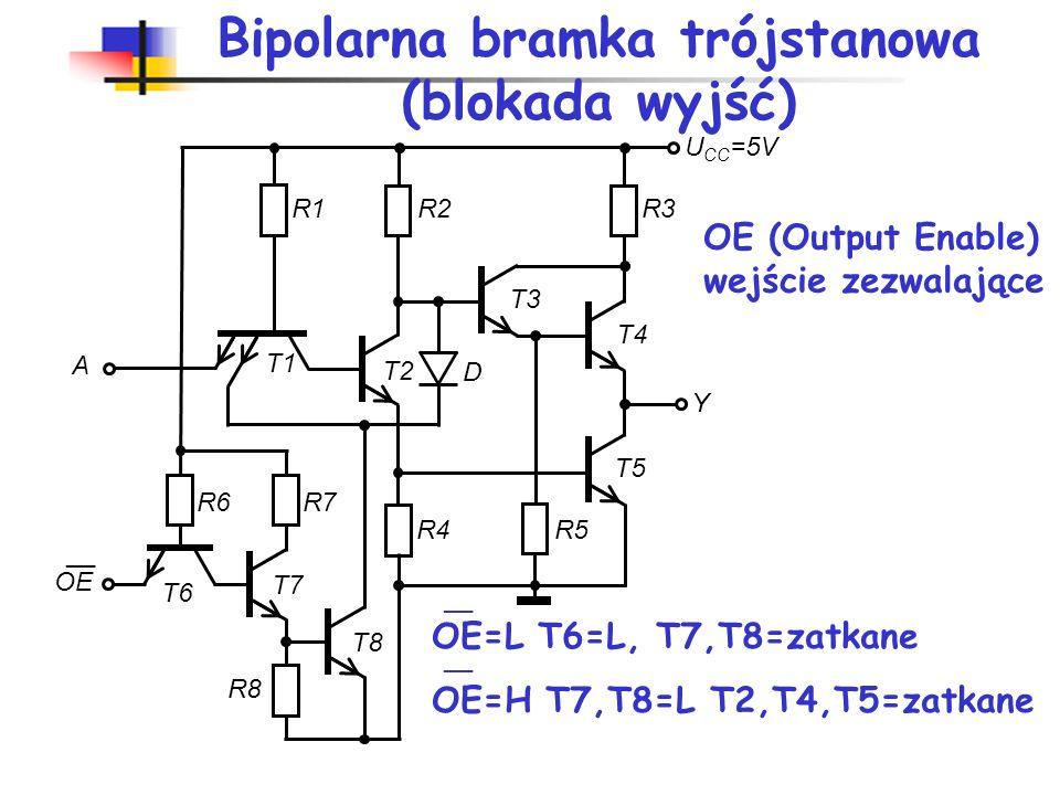 Bipolarna bramka trójstanowa (blokada wyjść)