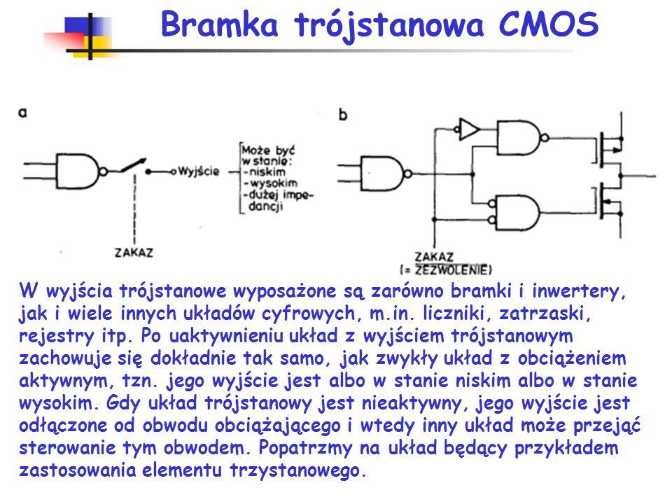 Bramka trójstanowa CMOS