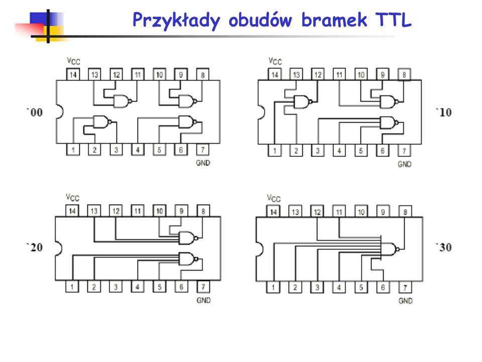 Przykłady obudów bramek TTL