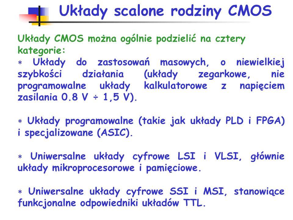Układy scalone rodziny CMOS