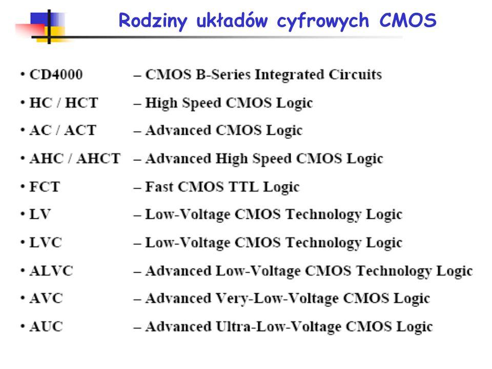 Rodziny układów cyfrowych CMOS