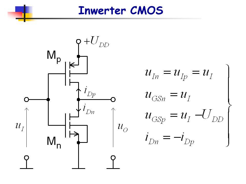 Inwerter CMOS