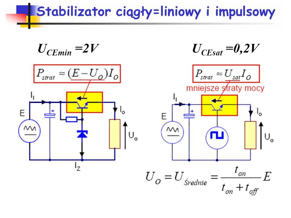 Stabilizator ciągły=liniowy i impulsowy