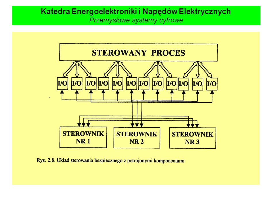 Katedra Energoelektroniki i Napędów Elektrycznych Przemysłowe systemy cyfrowe
