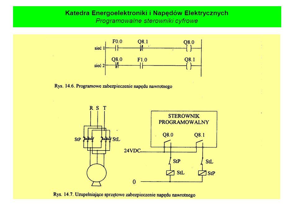 Katedra Energoelektroniki i Napędów Elektrycznych Programowalne sterowniki cyfrowe