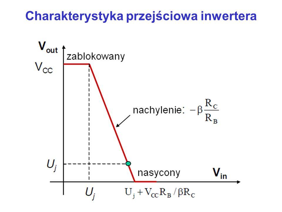 Charakterystyka przejściowa inwertera