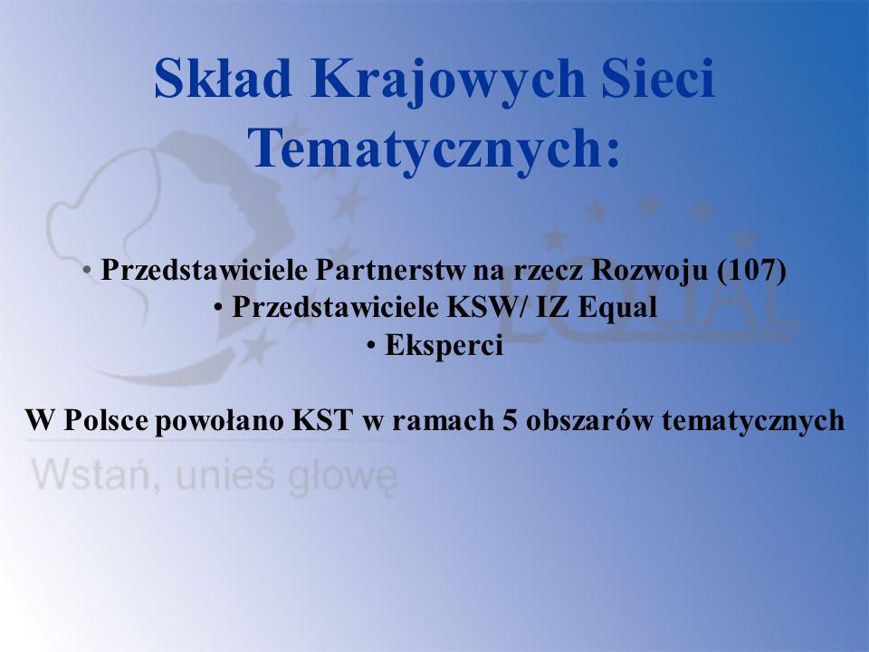Skład Krajowych Sieci Tematycznych:
