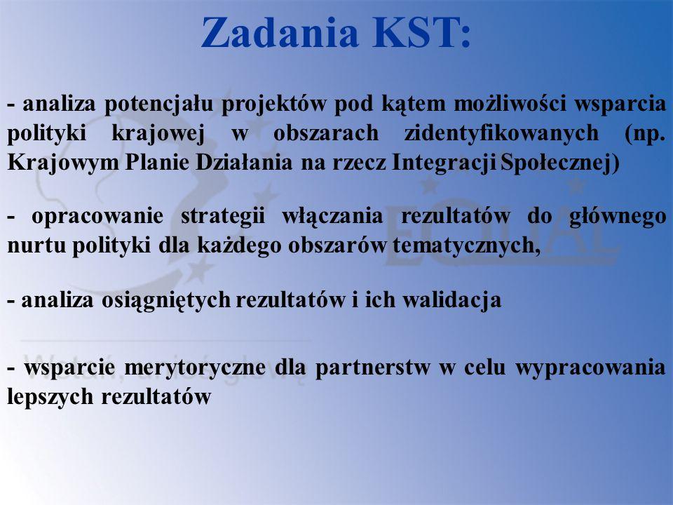 Zadania KST: