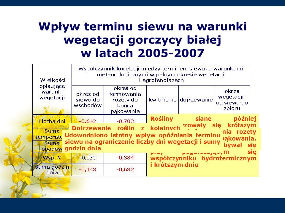 Wpływ terminu siewu na warunki wegetacji gorczycy białej