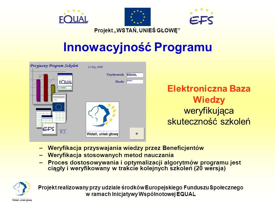 Innowacyjność Programu