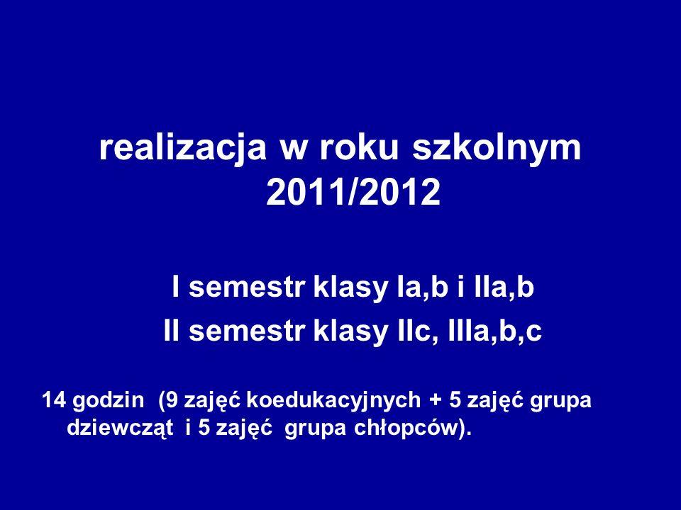 realizacja w roku szkolnym 2011/2012 I semestr klasy Ia,b i IIa,b