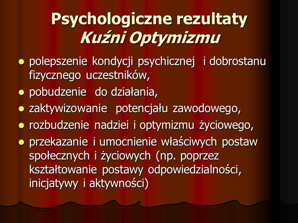 Psychologiczne rezultaty Kuźni Optymizmu