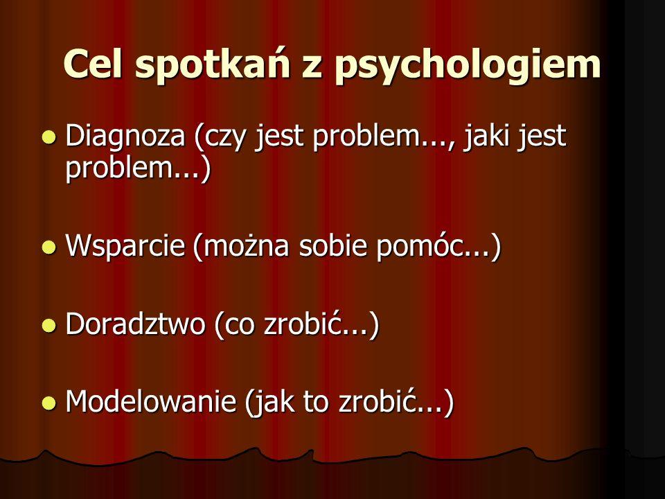 Cel spotkań z psychologiem