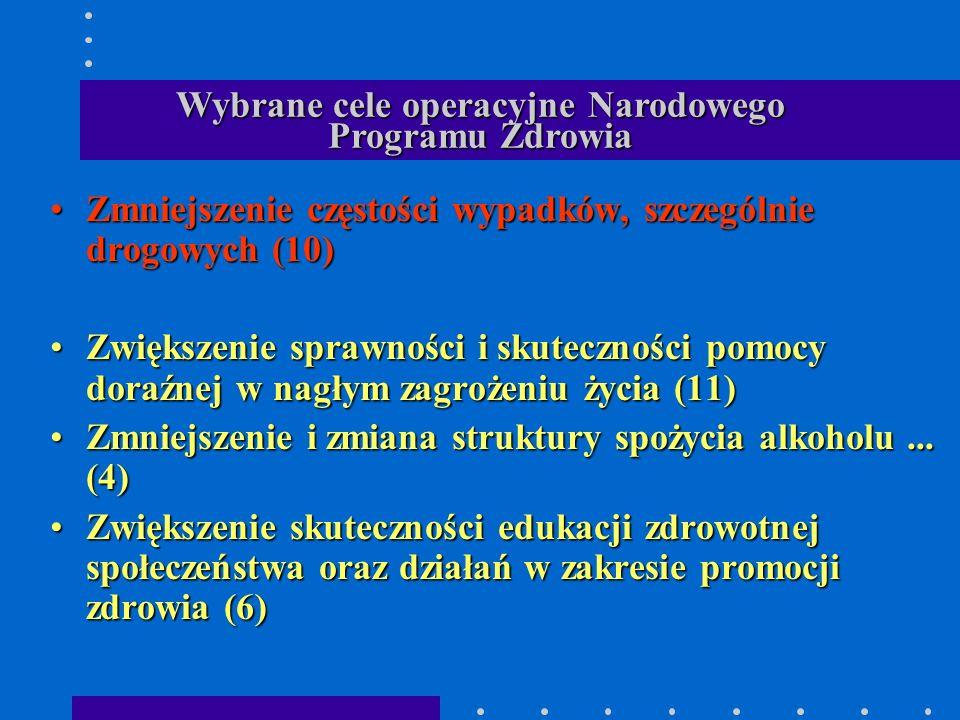 Wybrane cele operacyjne Narodowego Programu Zdrowia