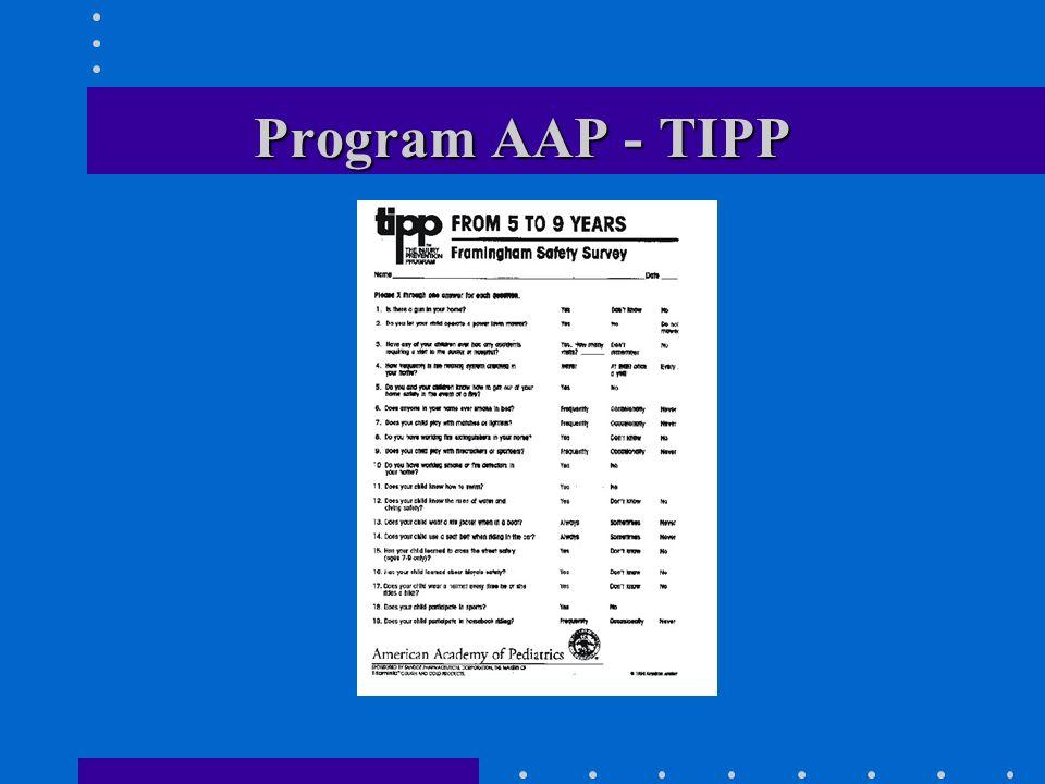Program AAP - TIPP